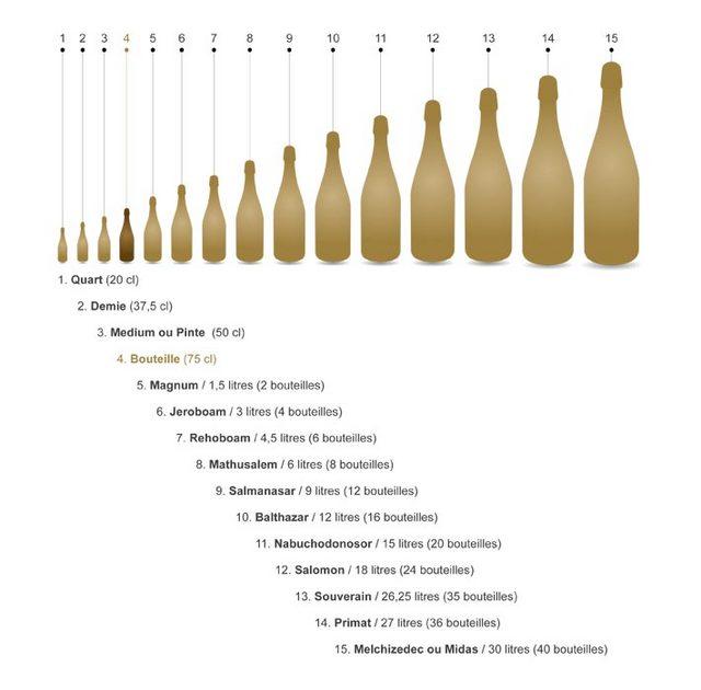 les-flaconnages-de-champagne-1.jpg